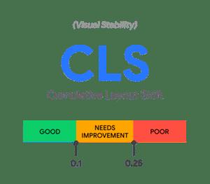 WebVitals - Cumulative Layout Shift